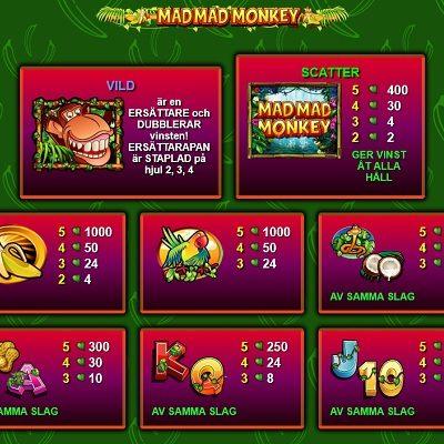 Mad Mad Monkey Slots